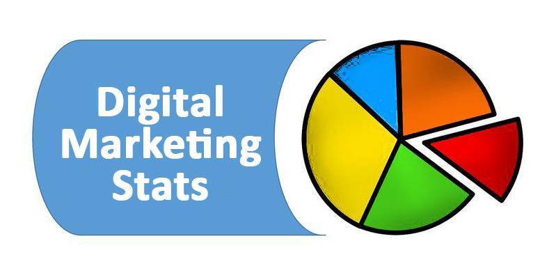 Digital Marketing Statis
