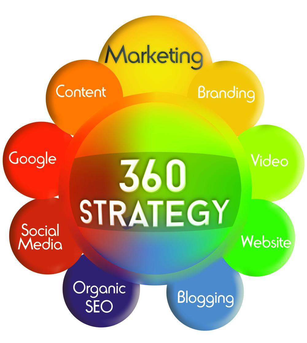 360 Degree Digital Marketing