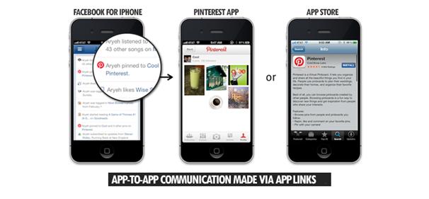 App Linking