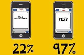 Text or Email Marketing