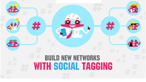 Build Network with Social Media Tagging