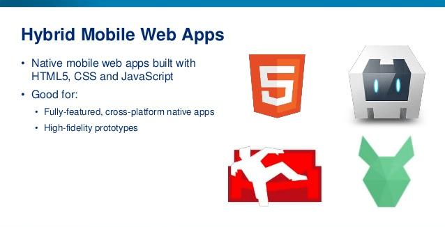 Hybrid Mobile Web Apps