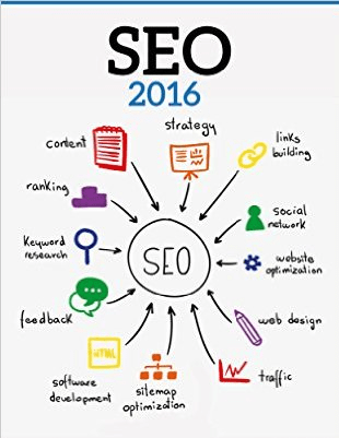 SEO Trends for 2016