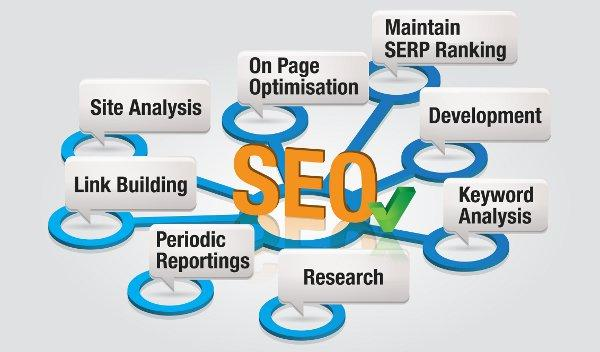 New Thoughts in SEO