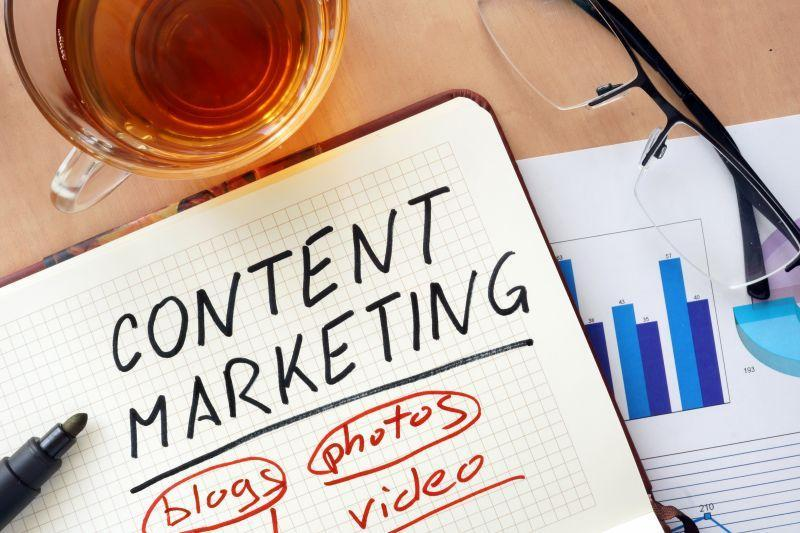 Content Marketing Practices