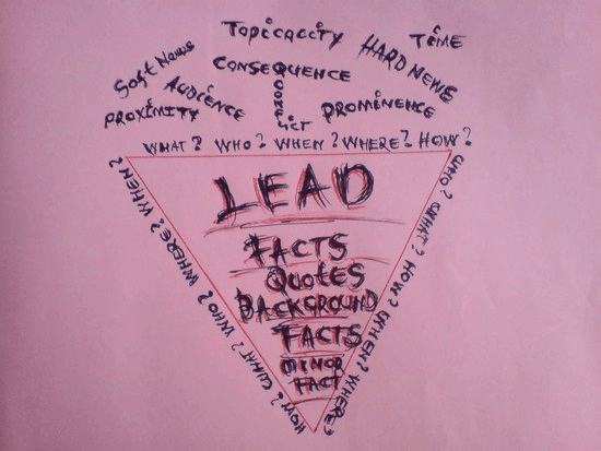 Lead Facts