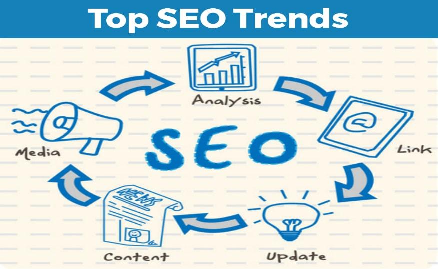 SEO Trends
